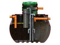 Автономная канализация Rodlex Aero 1