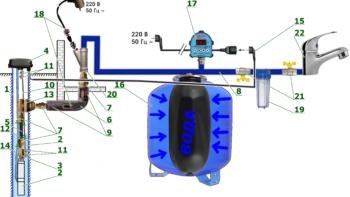 Схема подключения скважины через скважинный адаптер к частному дому